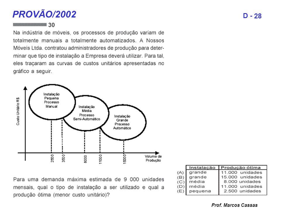 PROVÃO/2002 Disc.: Administração da Produção I