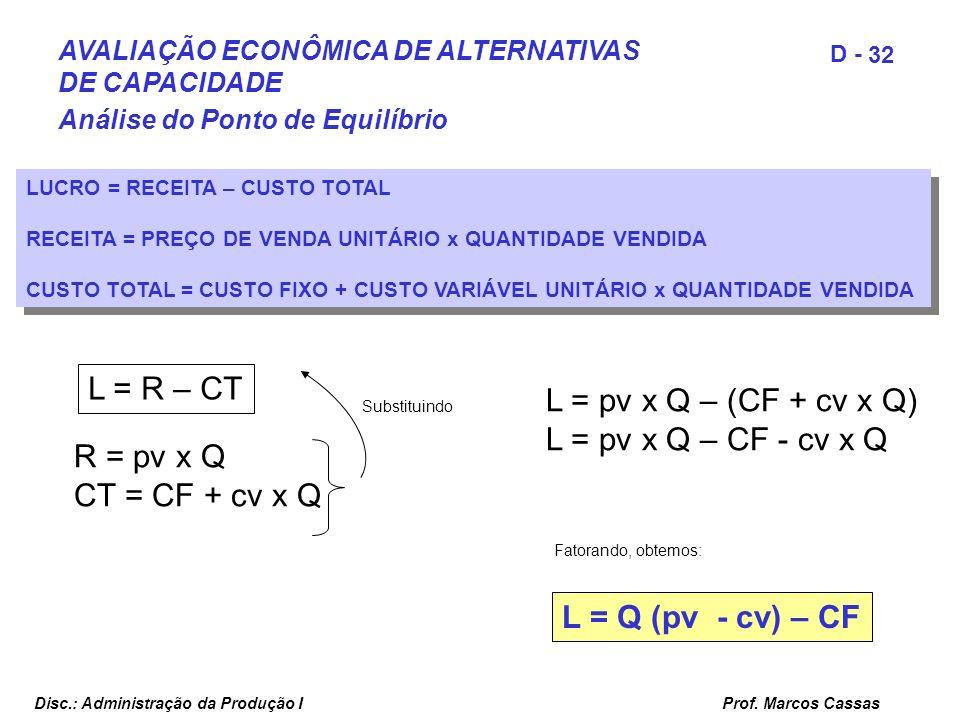 L = R – CT L = pv x Q – (CF + cv x Q) L = pv x Q – CF - cv x Q