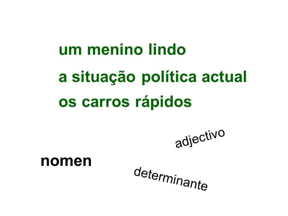 a situação política actual