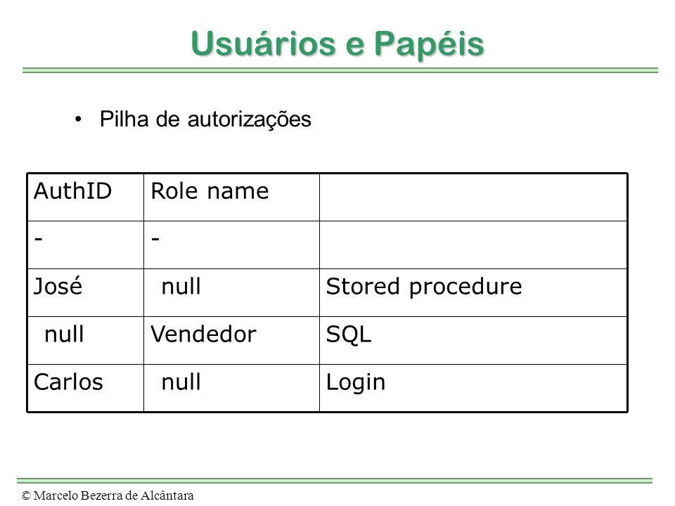 Usuários e Papéis Pilha de autorizações Login no SO (null) Carlos