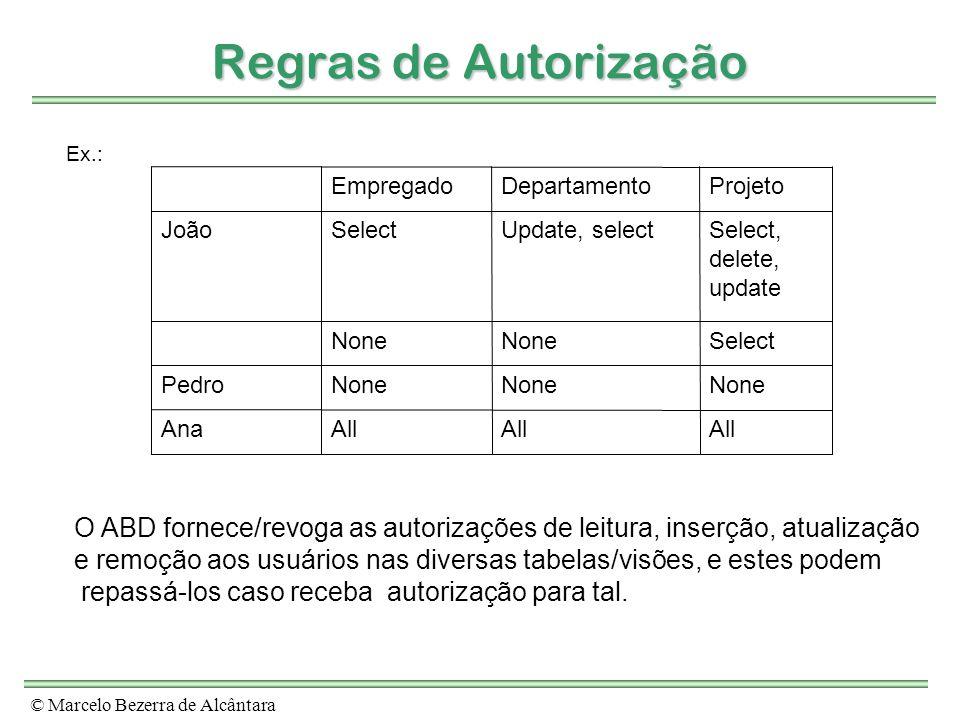 Regras de AutorizaçãoEx.: Empregado. Departamento. Projeto. João. Select. Update, select. Select, delete, update.