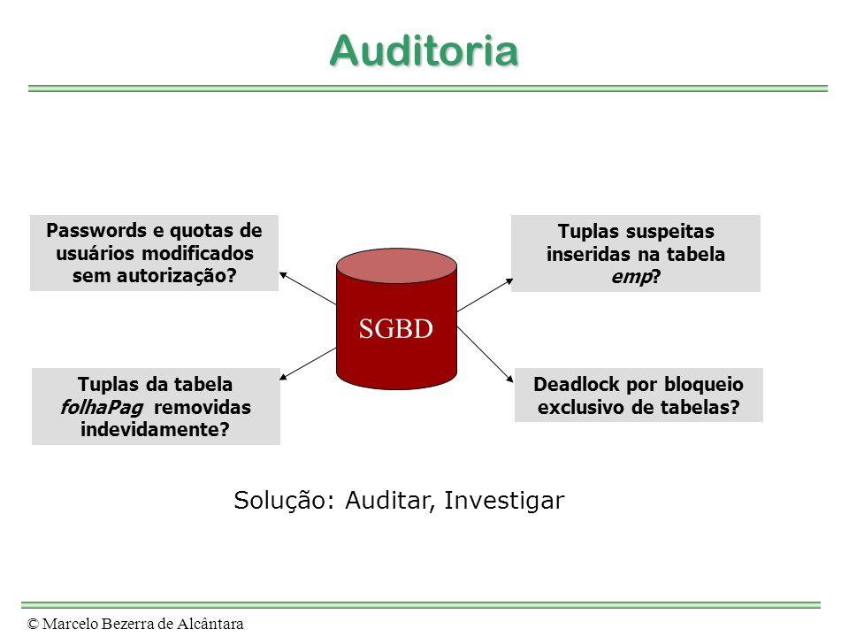 Auditoria SGBD Solução: Auditar, Investigar