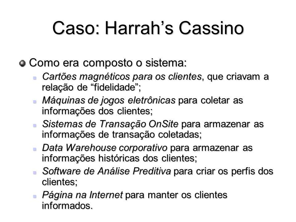 Caso: Harrah's Cassino
