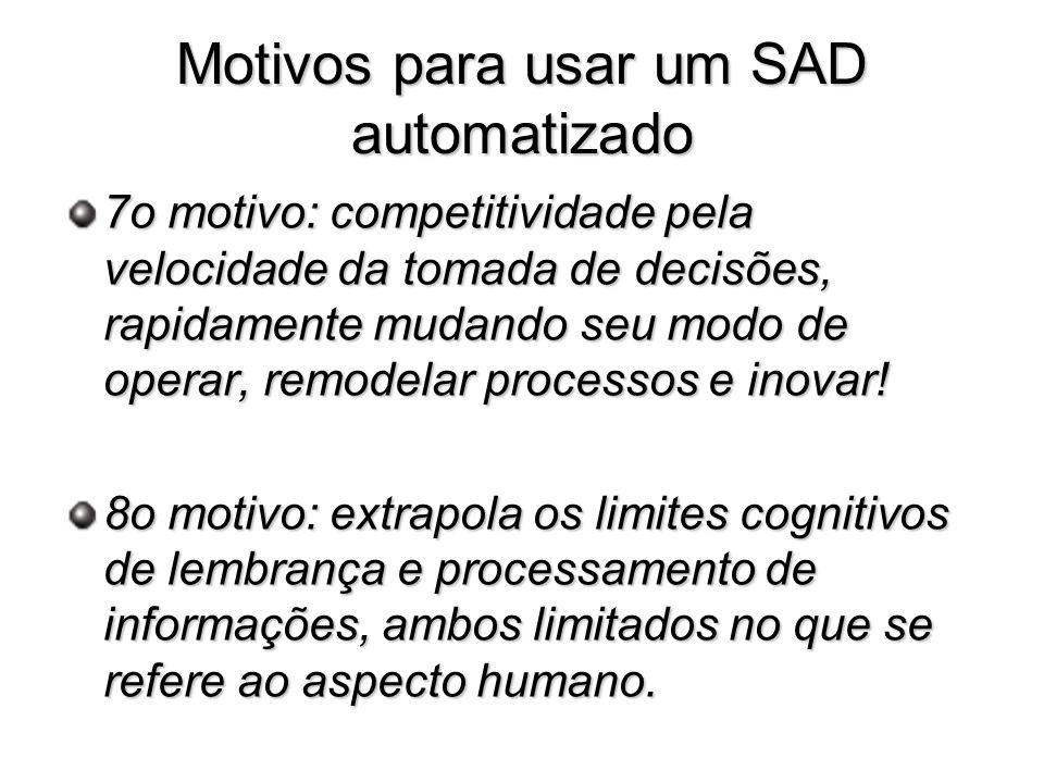Motivos para usar um SAD automatizado