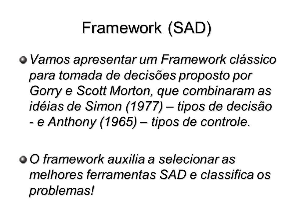 Framework (SAD)