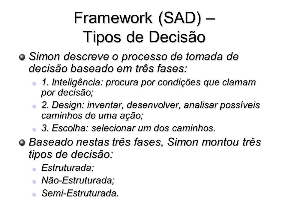 Framework (SAD) – Tipos de Decisão