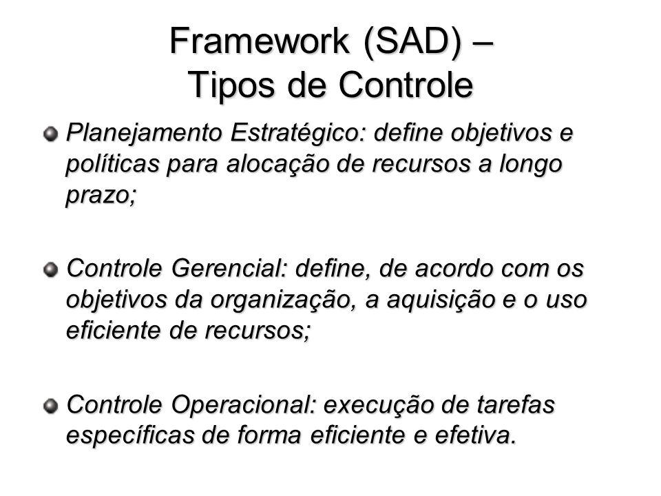 Framework (SAD) – Tipos de Controle
