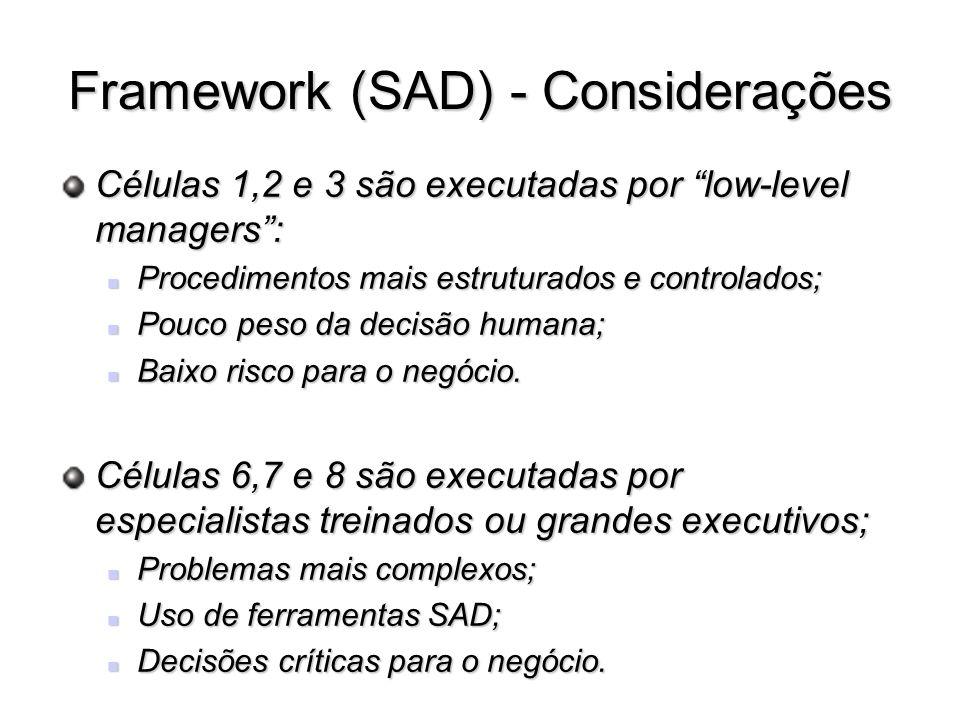Framework (SAD) - Considerações