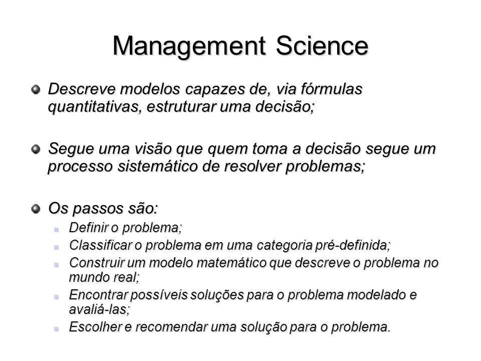 Management Science Descreve modelos capazes de, via fórmulas quantitativas, estruturar uma decisão;