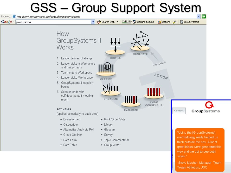 GSS – Group Support System
