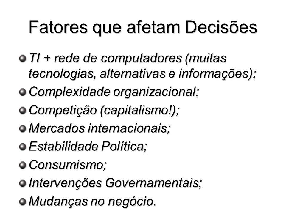 Fatores que afetam Decisões
