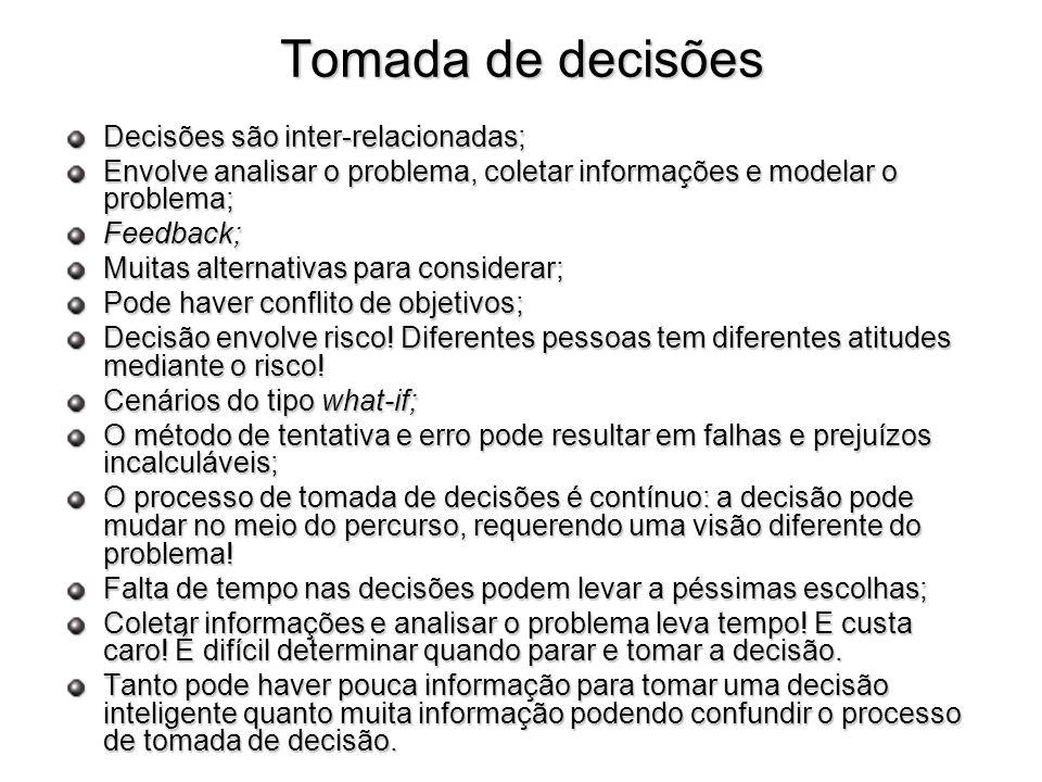 Tomada de decisões Decisões são inter-relacionadas;