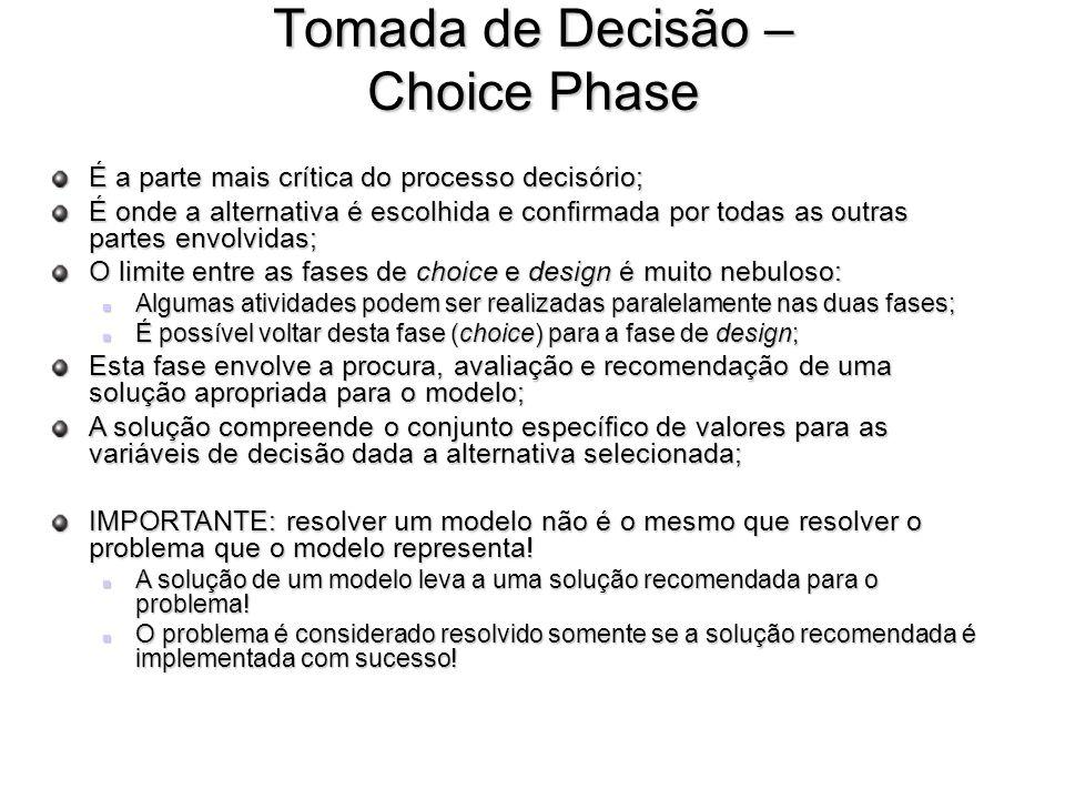 Tomada de Decisão – Choice Phase