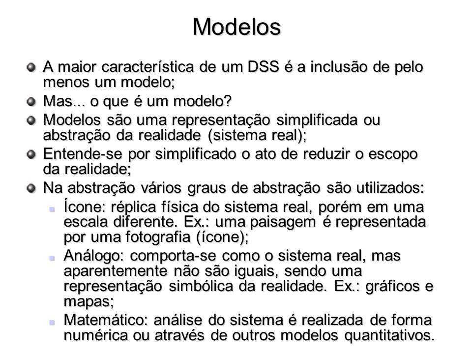Modelos A maior característica de um DSS é a inclusão de pelo menos um modelo; Mas... o que é um modelo