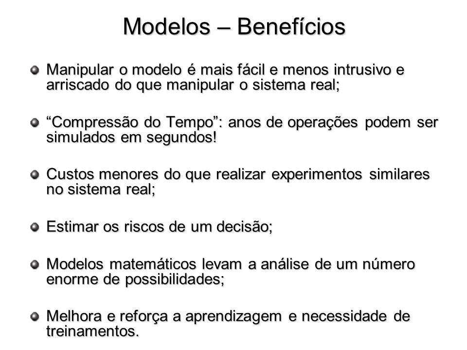 Modelos – Benefícios Manipular o modelo é mais fácil e menos intrusivo e arriscado do que manipular o sistema real;