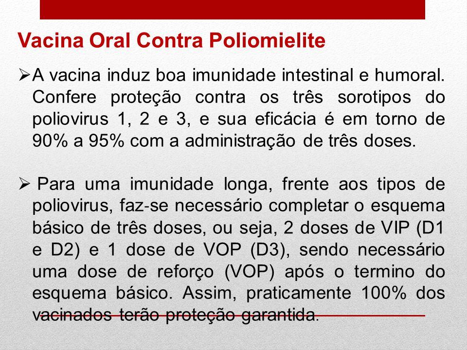 Vacina Oral Contra Poliomielite