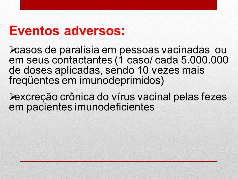 Eventos adversos: