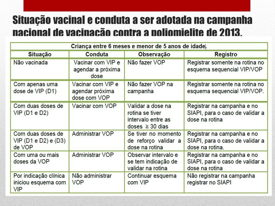Situação vacinal e conduta a ser adotada na campanha nacional de vacinação contra a poliomielite de 2013.