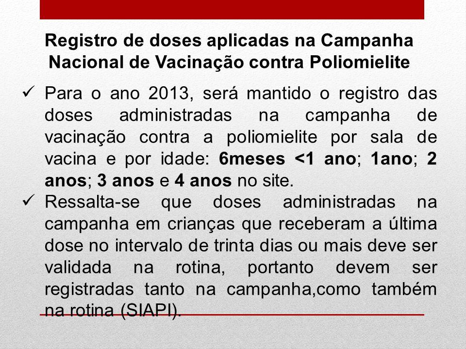 Registro de doses aplicadas na Campanha Nacional de Vacinação contra Poliomielite