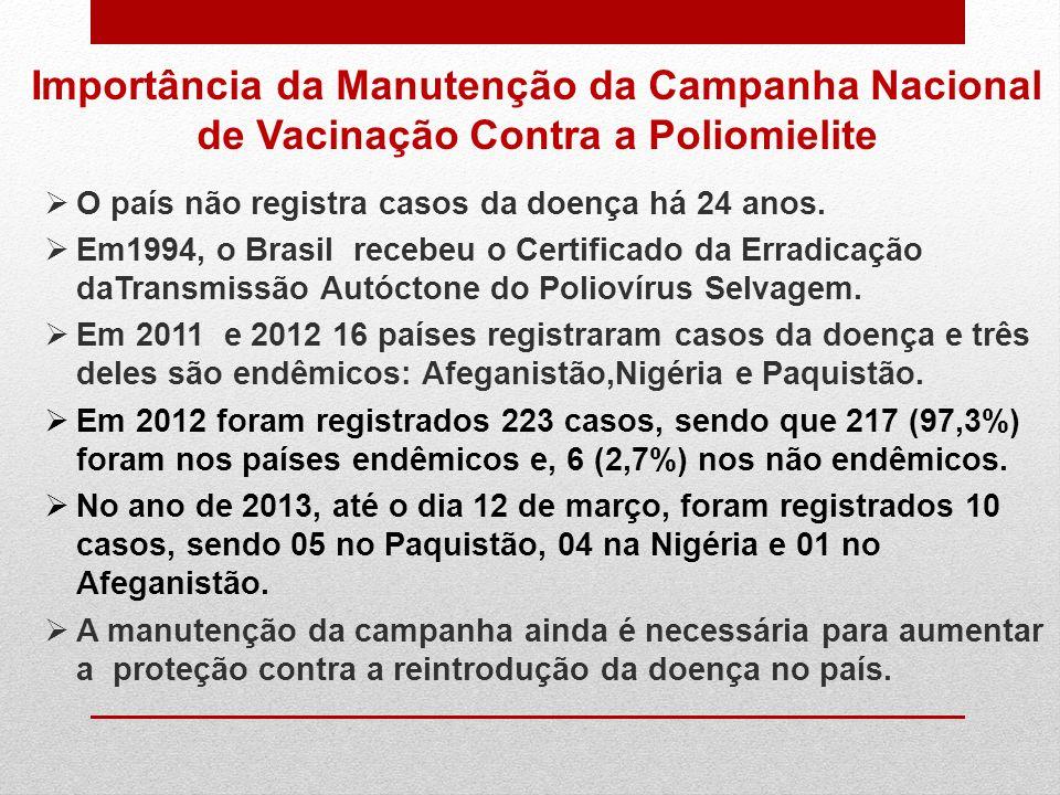 Importância da Manutenção da Campanha Nacional de Vacinação Contra a Poliomielite