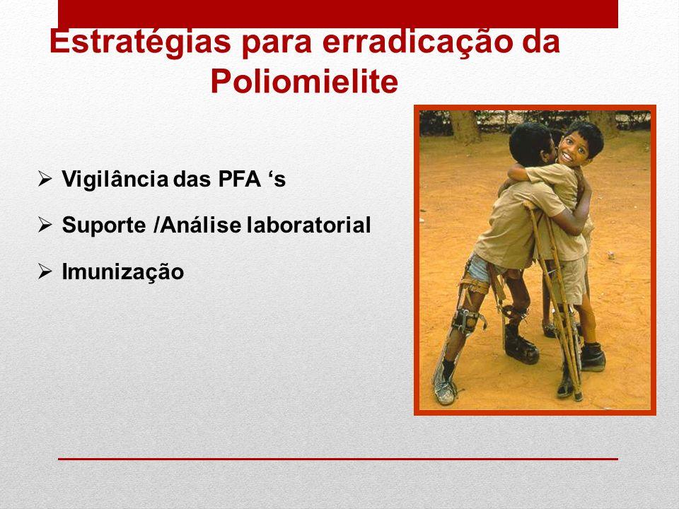 Estratégias para erradicação da Poliomielite