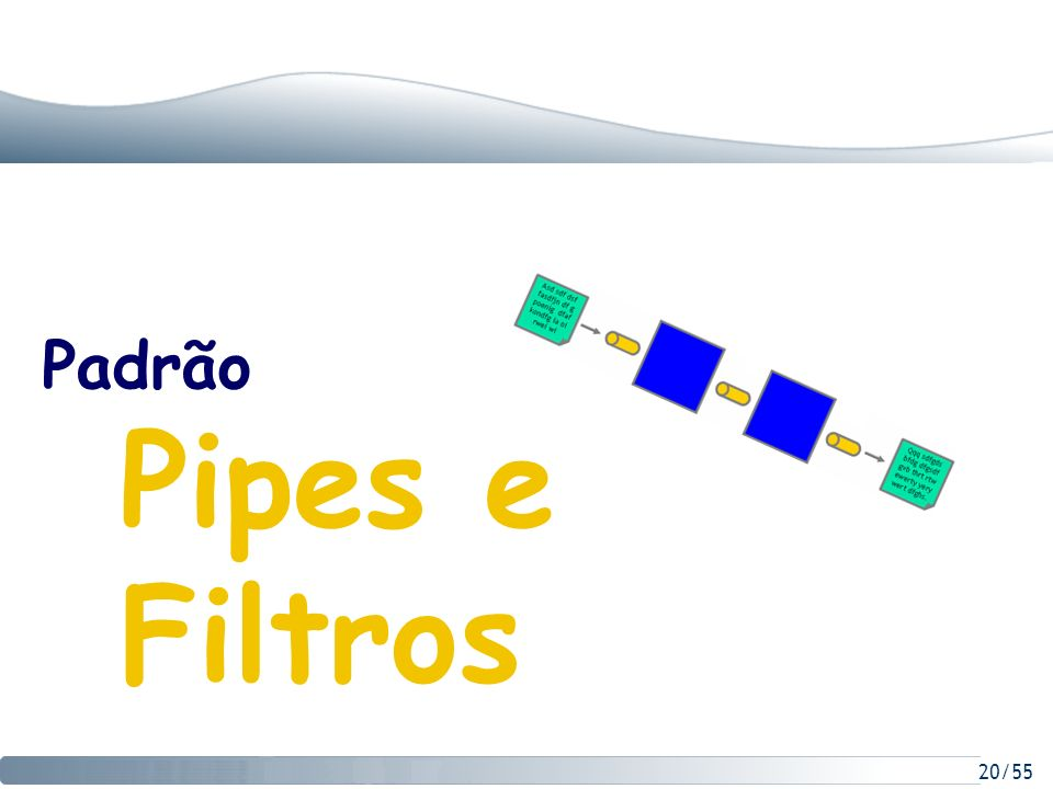Padrão Pipes e Filtros