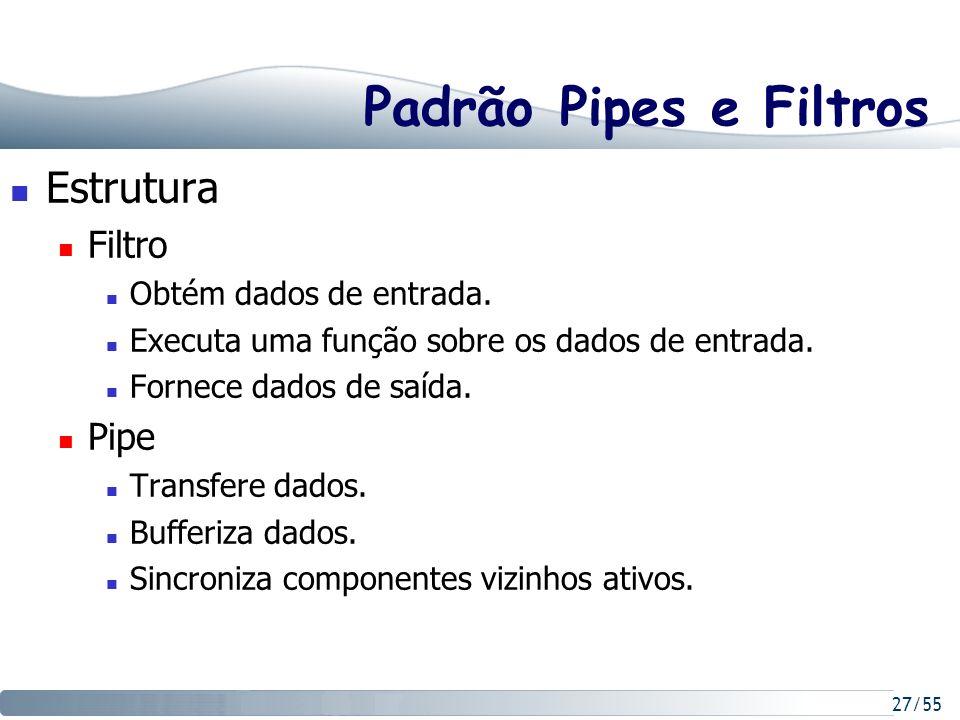 Padrão Pipes e Filtros Estrutura Filtro Pipe Obtém dados de entrada.
