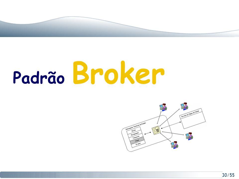 Padrão Broker