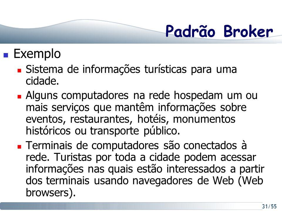 Padrão Broker Exemplo. Sistema de informações turísticas para uma cidade.