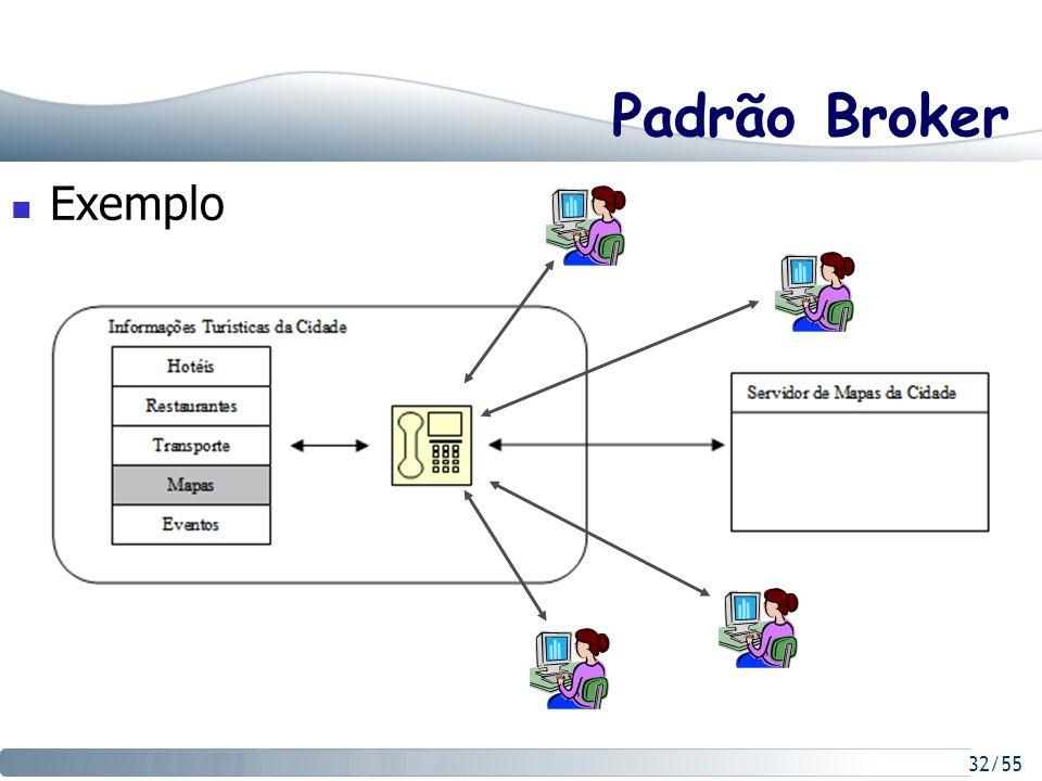 Padrão Broker Exemplo