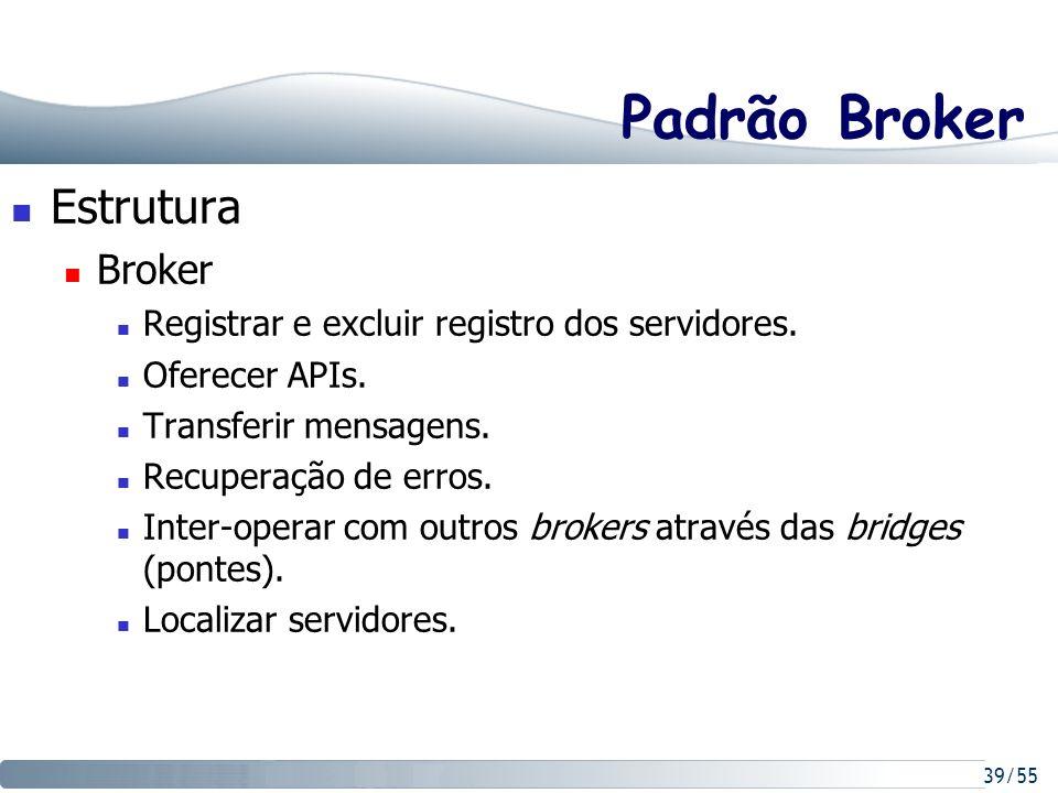 Padrão Broker Estrutura Broker