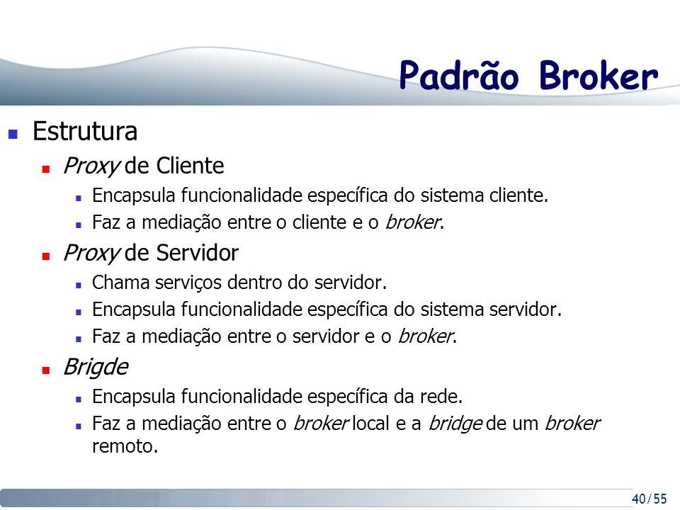 Padrão Broker Estrutura Proxy de Cliente Proxy de Servidor Brigde
