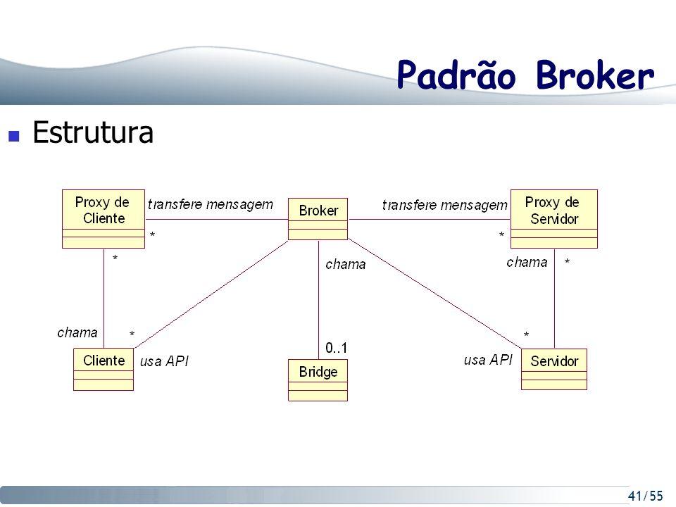 Padrão Broker Estrutura