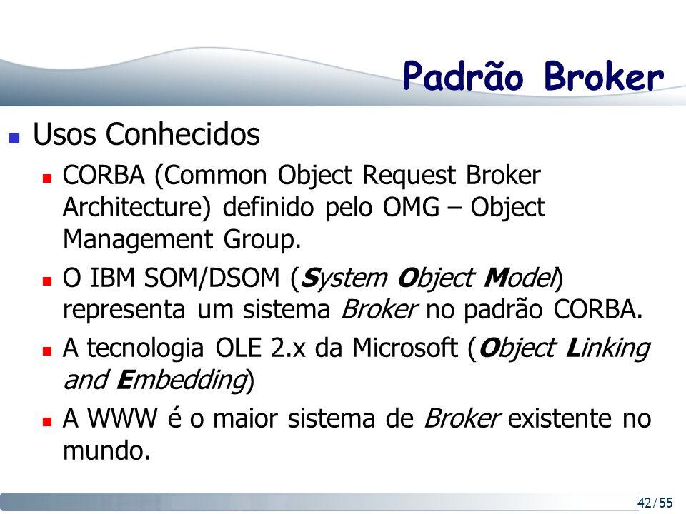 Padrão Broker Usos Conhecidos