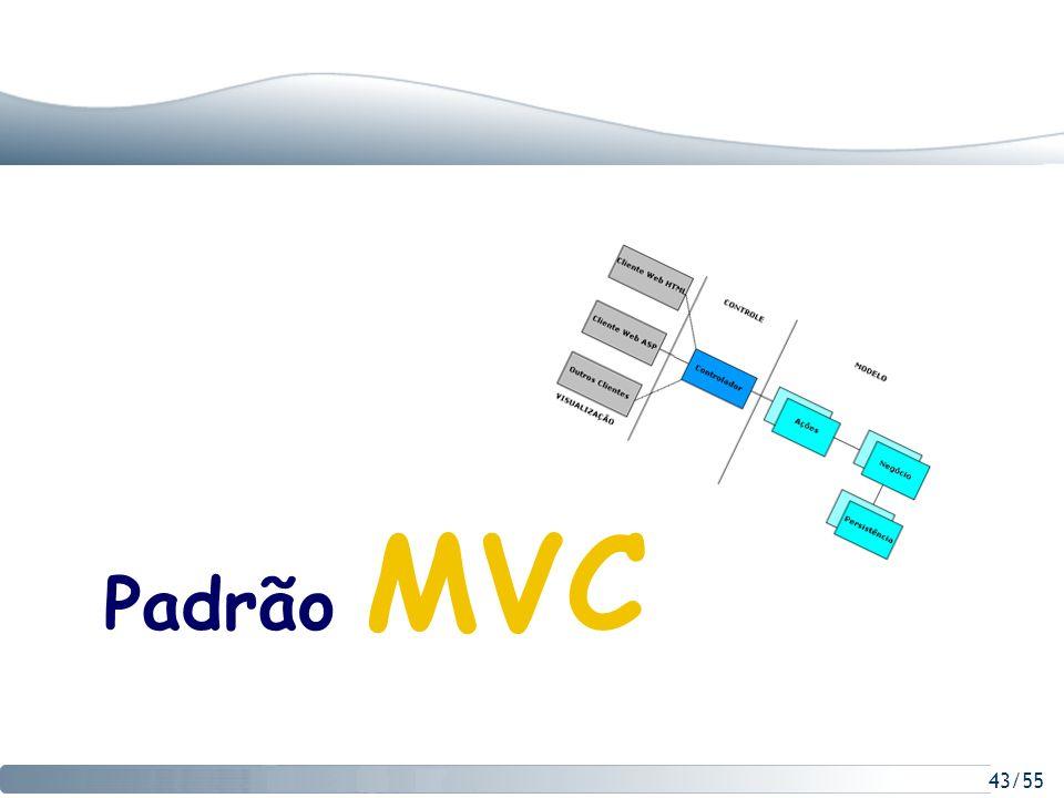 Padrão MVC