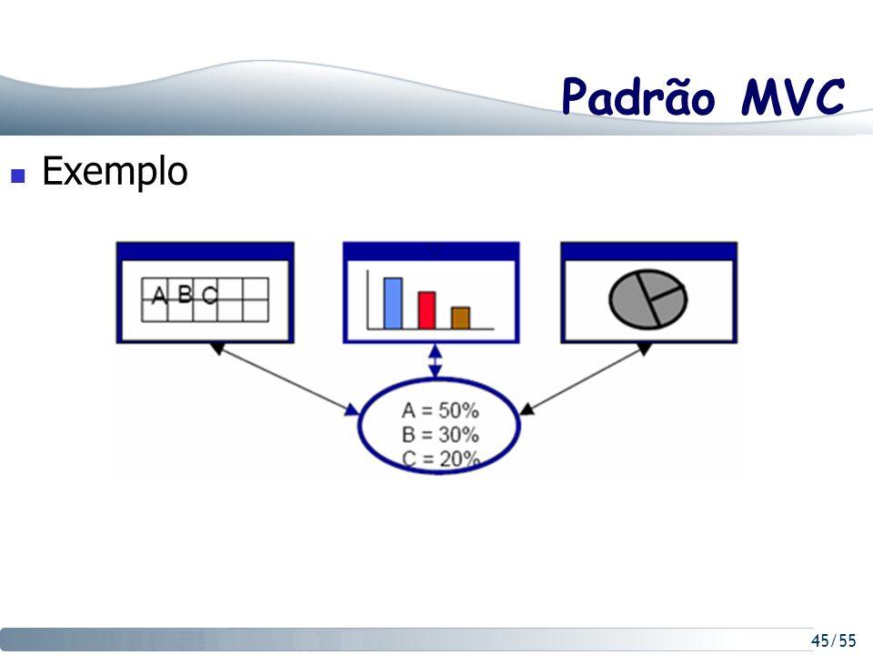 Padrão MVC Exemplo