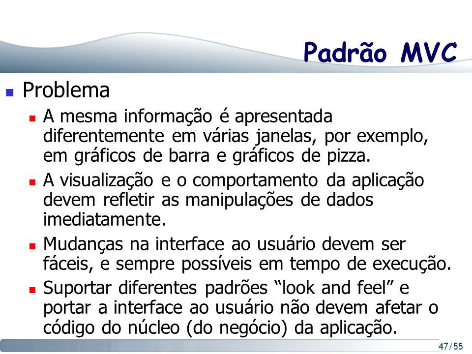 Padrão MVC Problema. A mesma informação é apresentada diferentemente em várias janelas, por exemplo, em gráficos de barra e gráficos de pizza.