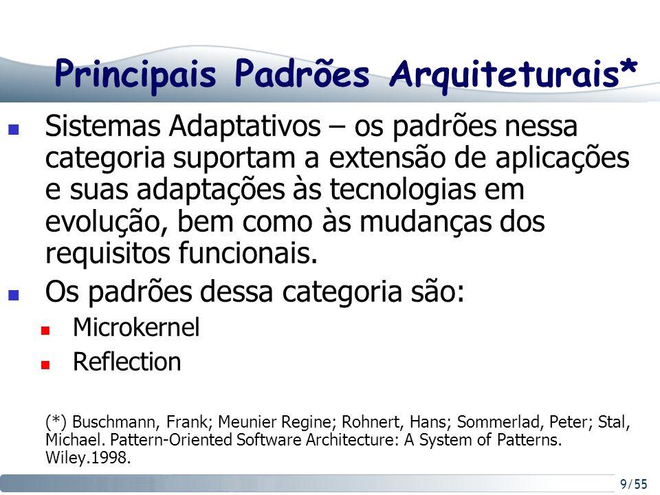 Principais Padrões Arquiteturais*