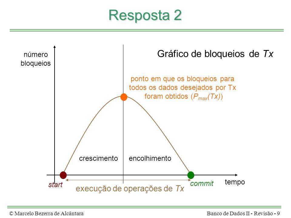 Resposta 2 Gráfico de bloqueios de Tx execução de operações de Tx