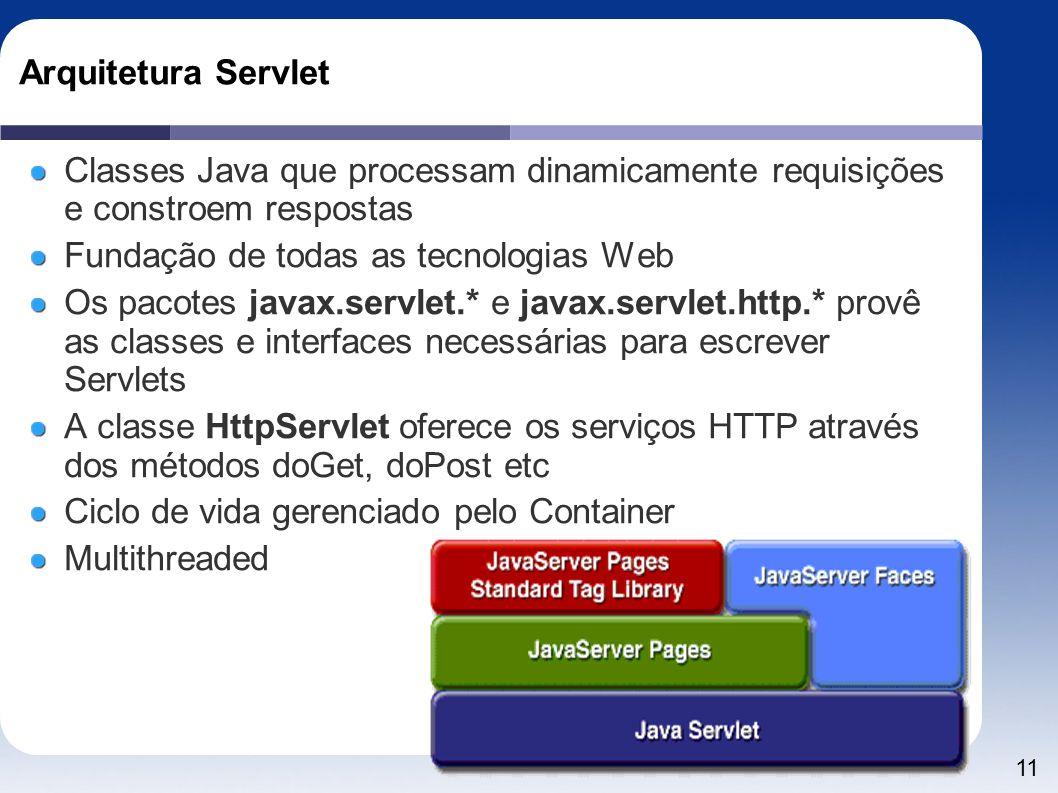 Arquitetura ServletClasses Java que processam dinamicamente requisições e constroem respostas. Fundação de todas as tecnologias Web.