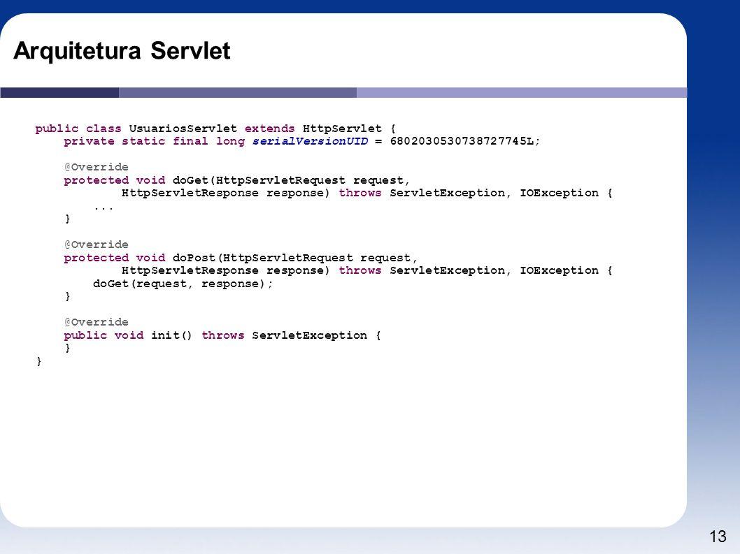 Arquitetura Servlet public class UsuariosServlet extends HttpServlet {