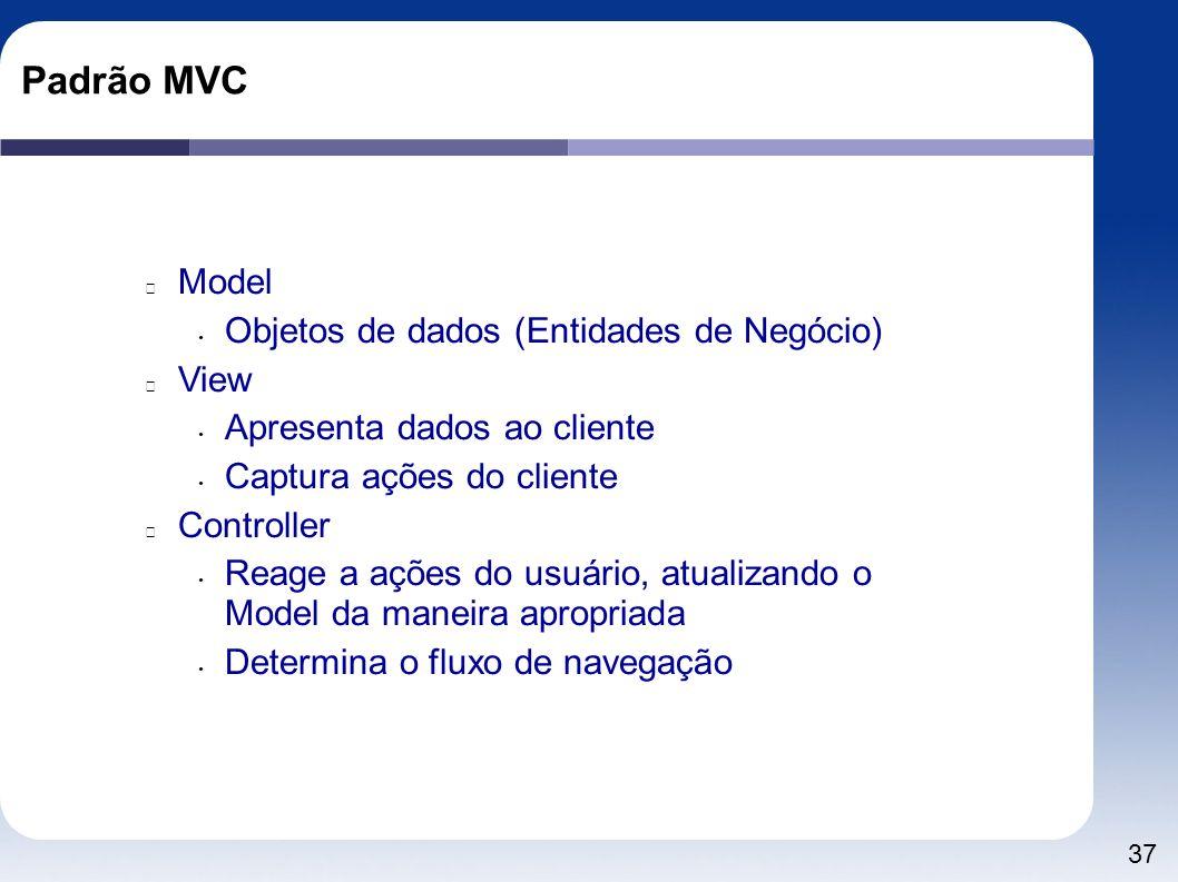 Padrão MVC Model Objetos de dados (Entidades de Negócio) View