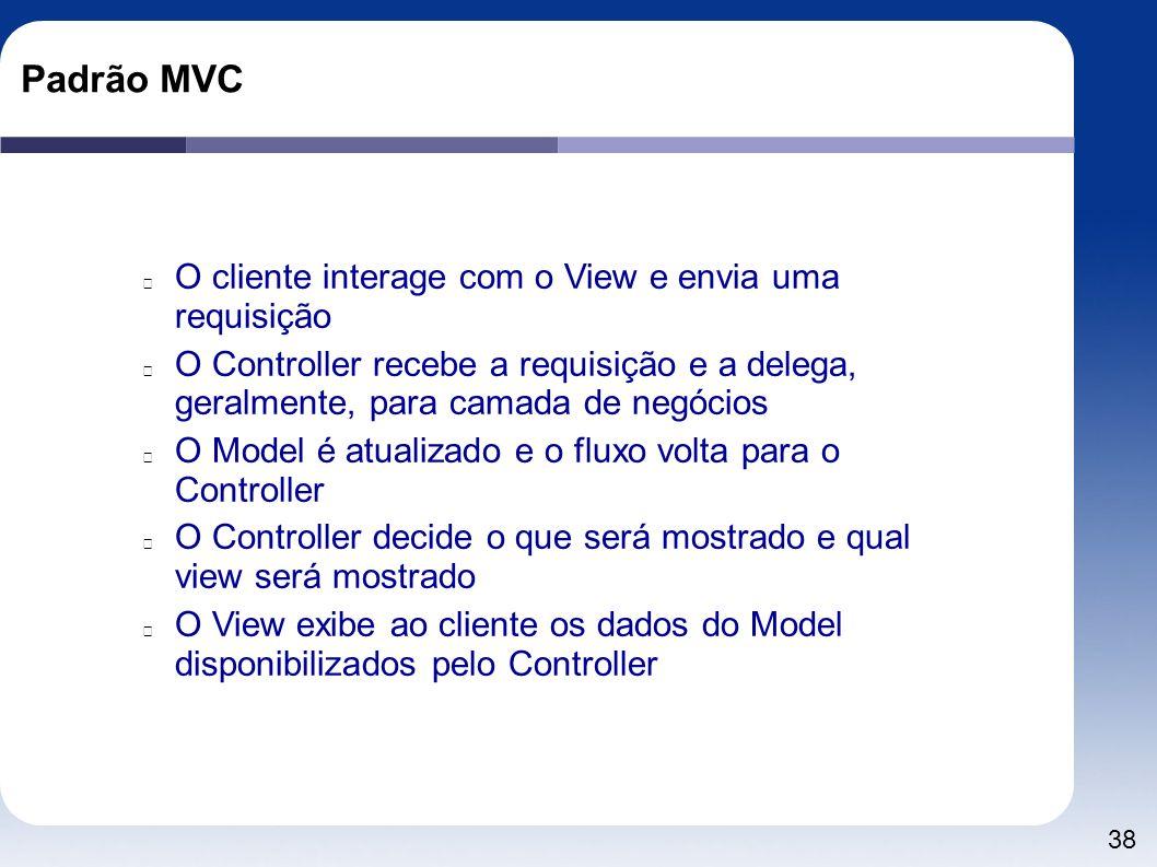 Padrão MVC O cliente interage com o View e envia uma requisição
