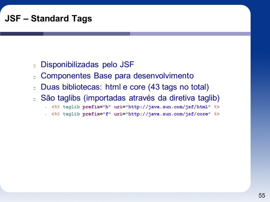 JSF – Standard Tags Disponibilizadas pelo JSF