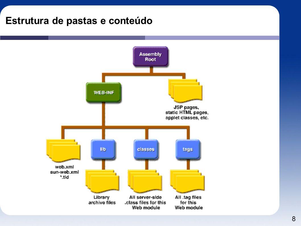 Estrutura de pastas e conteúdo