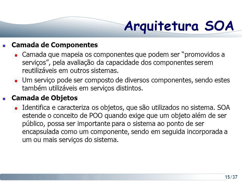 Arquitetura SOA Camada de Componentes