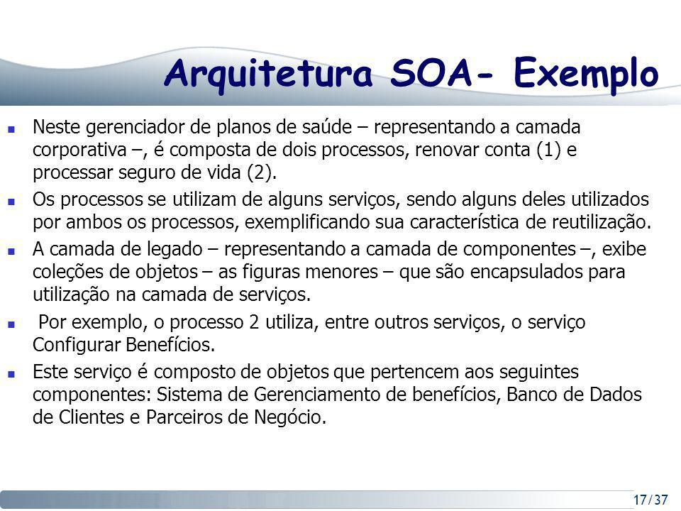 Arquitetura SOA- Exemplo