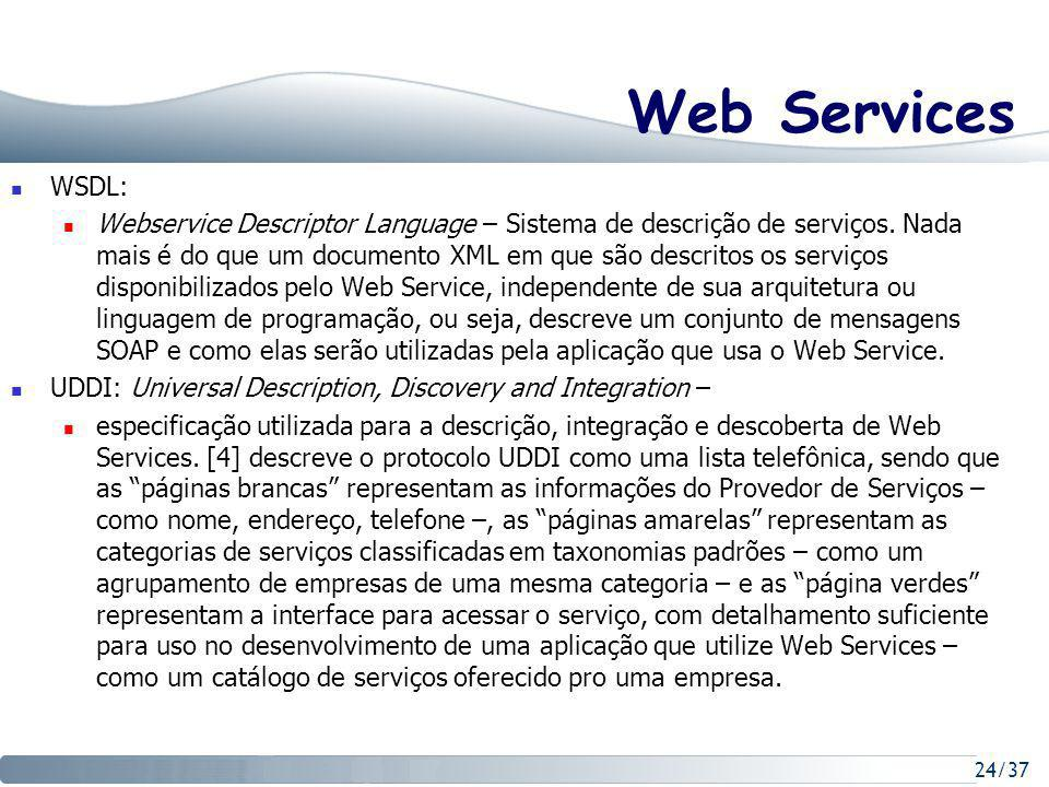 Web Services WSDL: