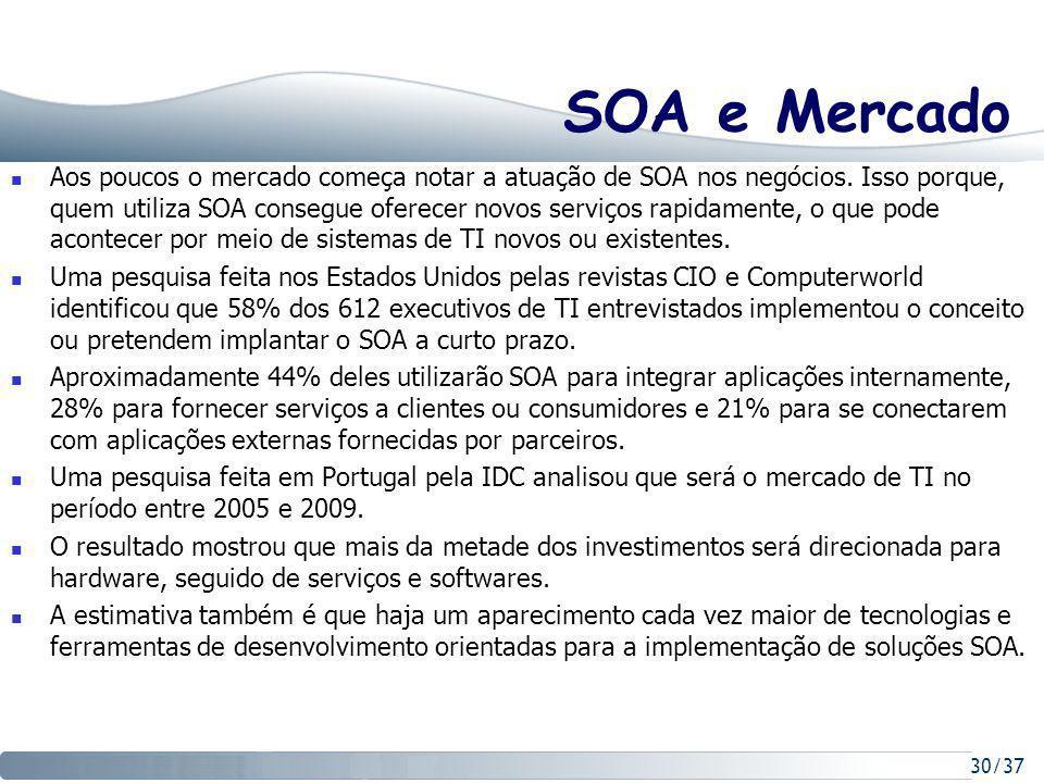 SOA e Mercado