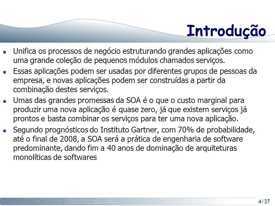 Introdução Unifica os processos de negócio estruturando grandes aplicações como uma grande coleção de pequenos módulos chamados serviços.